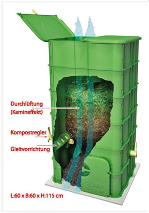 Thermo Komposter Selber Bauen 4716 by Schnellkomposter Der Thermokomposter Supercomp