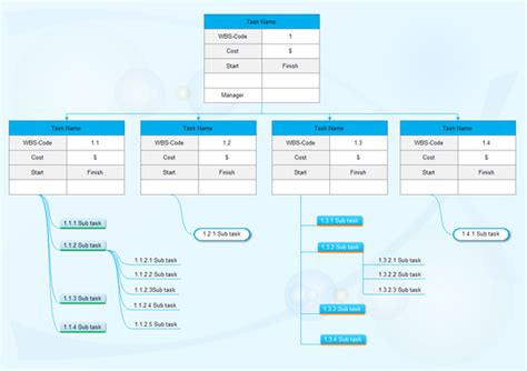 wbs diagram template decision tree software edraw