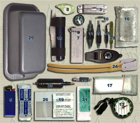 survival kit survival kit items explained
