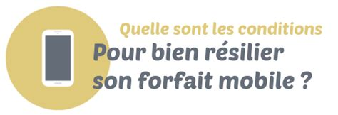 Lettre De R Siliation Orange lettre type r 195 謦 194 169 siliation orange gratuit