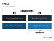 Presentationload Crowdfunding Crowdfunding Template