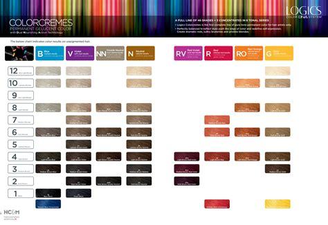 dna colors logics color dna system colorcremes shades palette