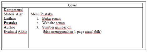 soal uas membuat storyboard aplikasi multimedia contoh storyboard ukk multimedia 2013 smk islam sudirman