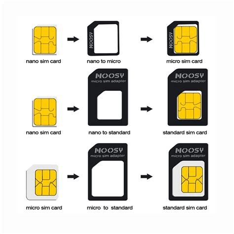 iphone 4 sim card template iphone 4 sim card template how to cut sim card jipeneje