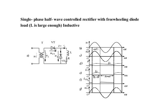 advantages of freewheeling diode in controlled rectifier 2