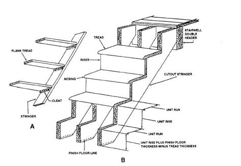 section of stairs drawing stair section drawing