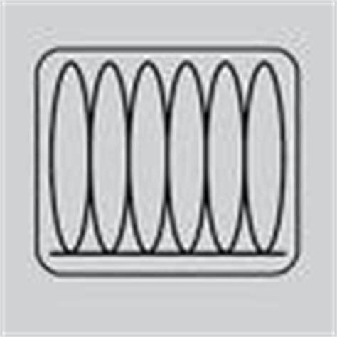 simbolo pentole per piano cottura induzione cottura ad induzione