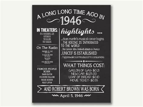 The Year Alized Th  Ee  Birthday Ee   Printable Poster