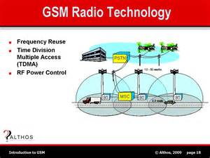 gsm tutorial gsm radio technology