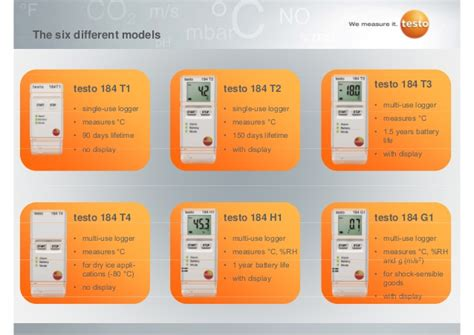n cold testo new testo 184 for hassle free data logging in transport