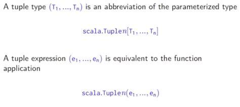 scala mooc i lec4 types and pattern matching scala mooc i lec5 lists 为程序员服务