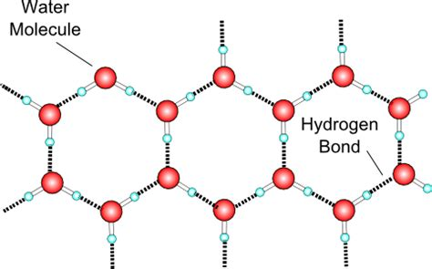 pattern formation in cold atoms how does ice form quora