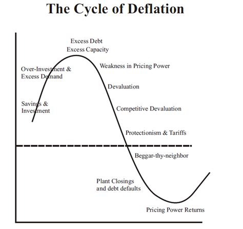 In Defense Of Deflation deflationary trend arrives for email industry