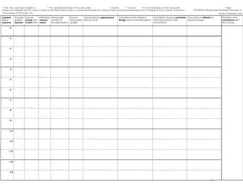 templates for charts 5 chart templates ganttchart template