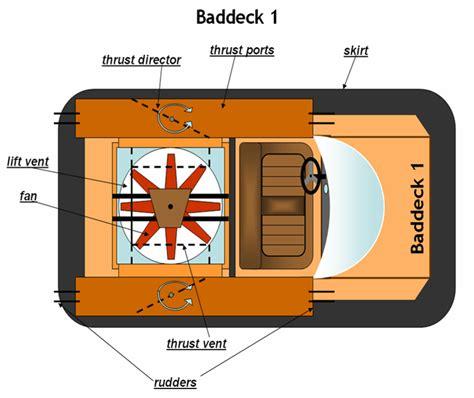 hovercraft plans car interior design