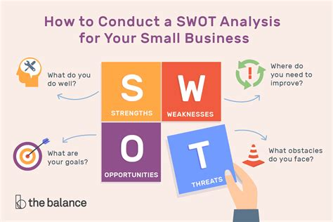 business swot analysis how to conduct a swot analysis for your small business