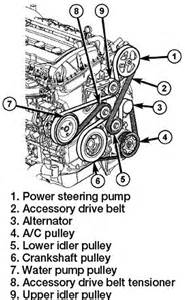 2007 Jeep Compass Engine Diagram Repair Guides Engine Mechanical Components Accessory