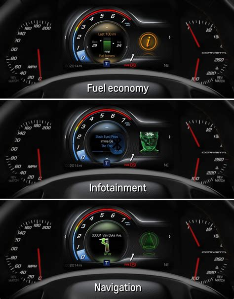 corvette dashboard for the corvette stingray a user configurable dashboard