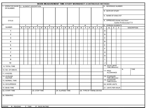 Time Study Template project management forms construction templates
