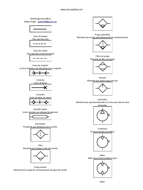 Simbología neumática | Neumática | Ingeniería mecánica