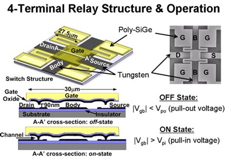 integrated circuits rapidly replaced transistors because of integrated circuits rapidly replaced transistors for all of the following reason s except 28