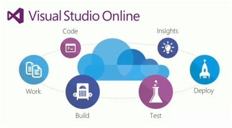 online logo design services visual ly visual studio online check in policies codeopinion