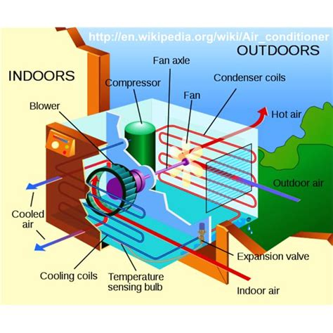 effective  tech homemade air conditioner types  user