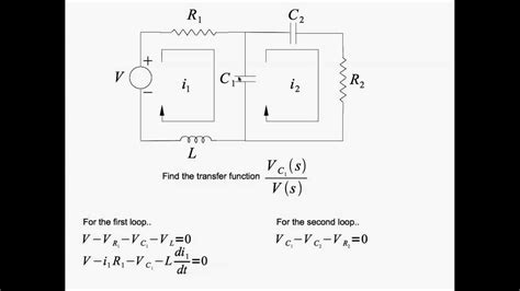 high pass filter transfer function laplace high pass filter transfer function laplace 28 images bode plot wikiwand bandpass filter