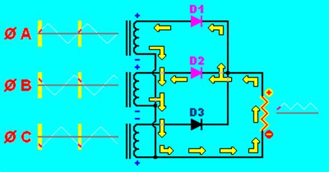 inductor basics animation inductor operation animation 28 images image gallery inductor basic animation rlc circuit