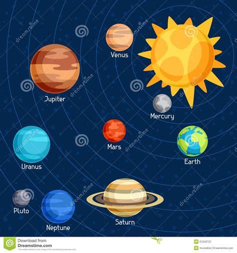 imagenes del universo en ingles trabajos de planetas buscar con google trabajos