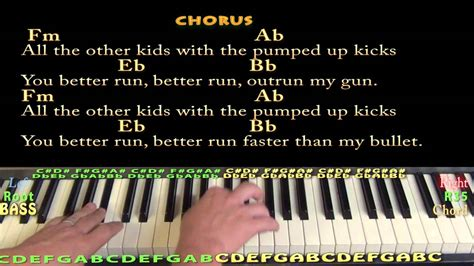 drum tutorial pumped up kicks pumped up kicks piano cover lesson with chords lyrics