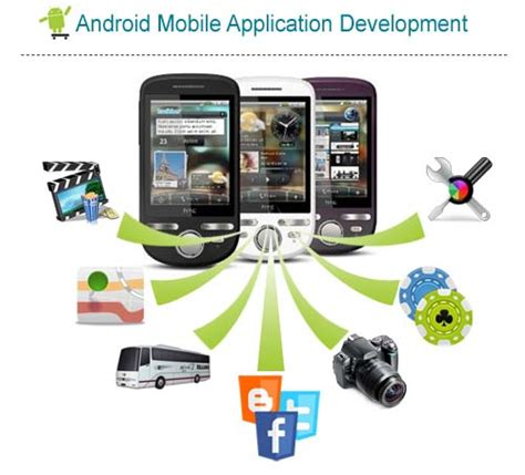 mobile application development tools for android tips to develop android applications pindigit