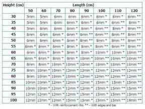 Portable Floor Chair Another Aquarium Glass Thickness Calculation Chart