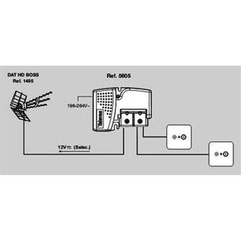 lificatore segnale digitale terrestre da interno televes 560542 lificatore di segnale digitale