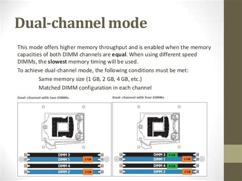 what is dual channel ram multi processor and multi channel memory architecture