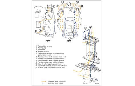 inboard boat ignition switch wiring diagram wiring