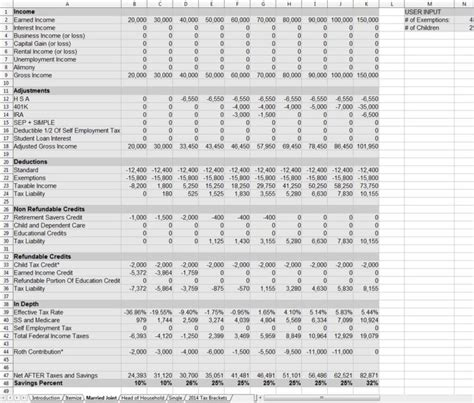 Retirement Calculator Spreadsheet by Retirement Savings Calculator Spreadsheet Spreadsheets