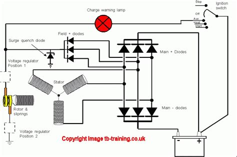 motor diesel engine alternator wiring diagram ignition