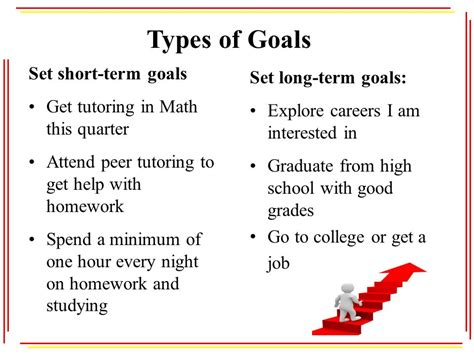 Trmand Term Goals For Investment Banking Mba Program by Exles Of Term And Term Goals Ideal