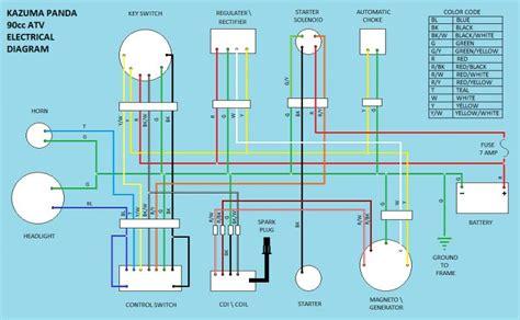 kazuma panda 90cc wiring diagram kazuma atv forum
