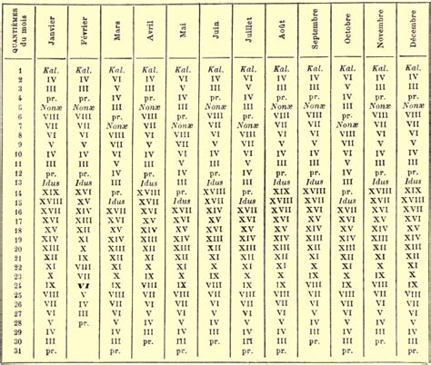 Calendrier Des Dieux Les Calendriers Grecs Et Romains