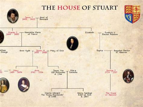 house of hope stuart house of stuart 28 images house of stuart family tree 2010 pack number 443 house