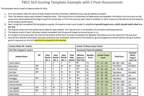 Slo Scoring Template by Exle With Two Assessments Trcc Slos