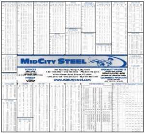 unit weight of structural steel sections weight of structural steel sections 28 images unit