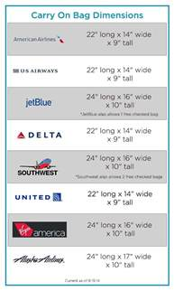 southwest airlines baggage policy southwest airlines baggage check in rules