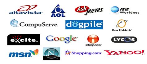 List Of All Search Engines Search Engines Comprehensive Reanimators