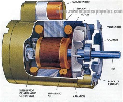 que es un capacitor para motor electrico motores el 233 ctricos monografias
