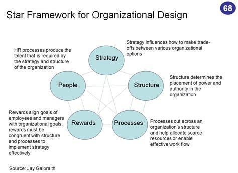 framework design framework design
