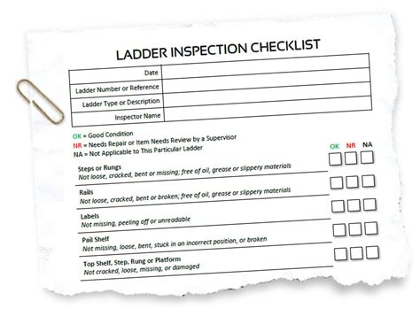 ladder inspections what s the point weeklysafety com