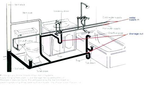Bathtub Plumbing - bathtub in sandychenault